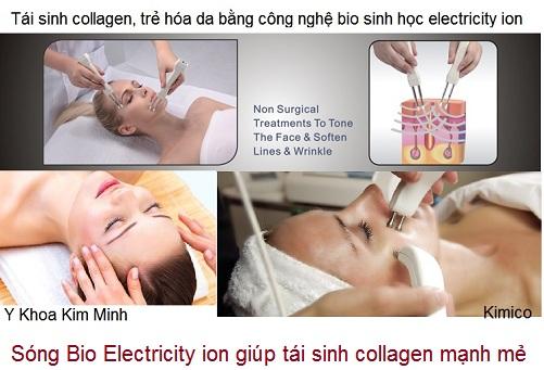 Cong nghe tai sinh collagen tu than bang song bio electricity ion tre hoa da