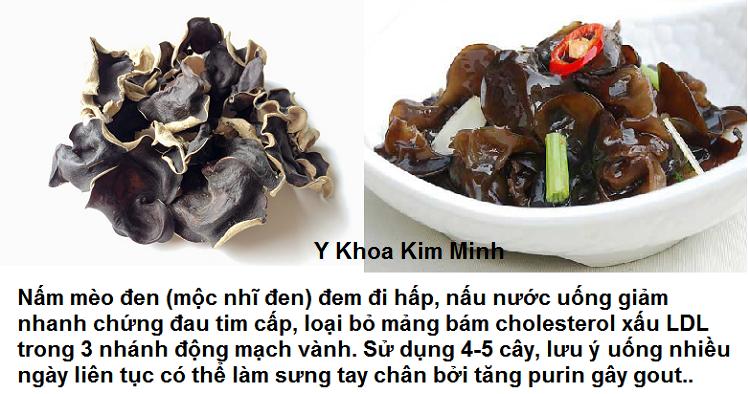 Dieu tri giam cholesterol xau LDL bang thuc pham nam meo den moc nhi den Y Khoa Kim Minh