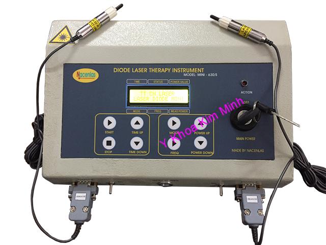 Kim quang laser noi mach dung cho may phat laser noi mach dang diode Y khoa Kim Minh