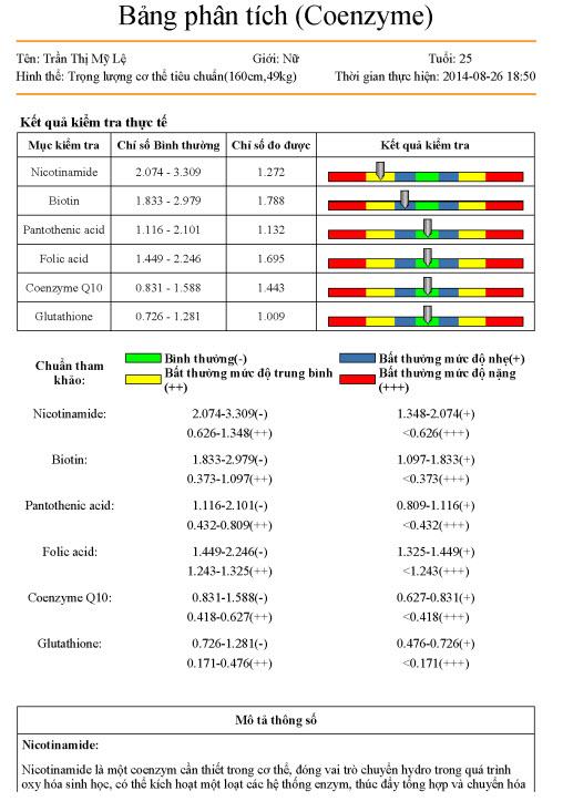 Máy phân tích tình trạng da và lão hóa tế bào KG-01