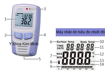 May do than nhiet dien tu kiem tra benh cum gia cam KM-8816H Y Khoa Kim Minh
