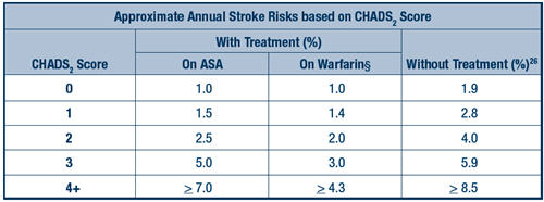 Bệnh đột quỵ tai biến mạch máu não máy đo huyết áp