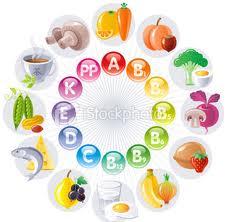 Cách sử dụng vitamin đúng cách