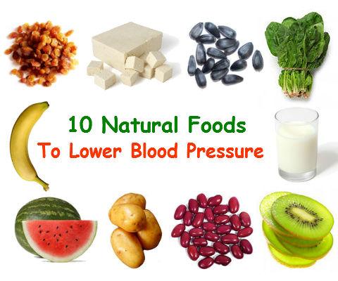chữa bện huyết áp thấp