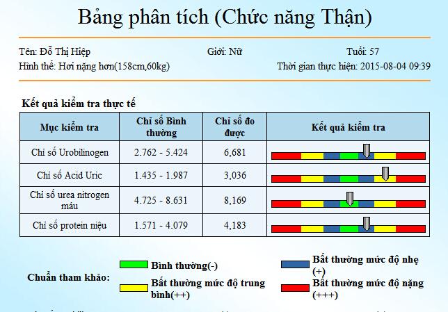 Kiểm tra chức năng thận bằng máy kiểm tra đo sức khỏe mini Kim Minh