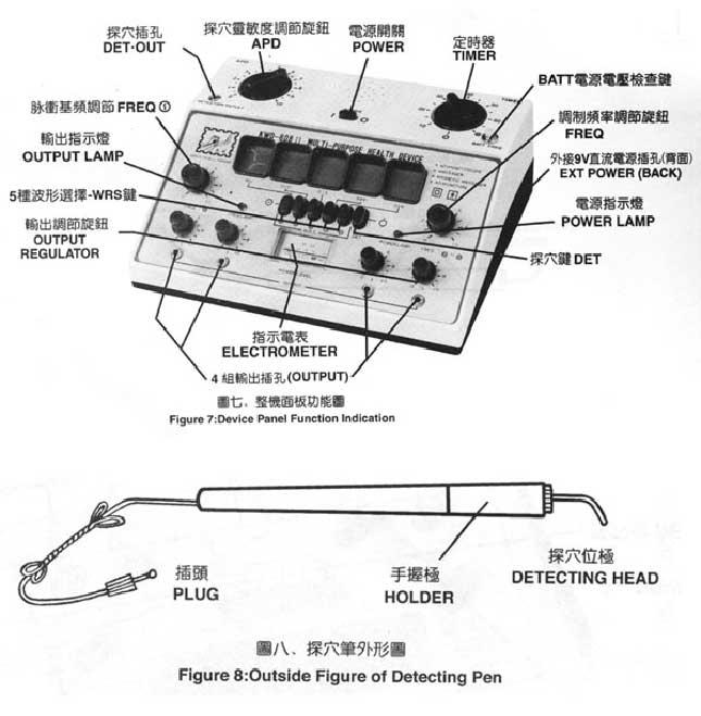 Máy châm cứu 6 cọc KWD-808-I