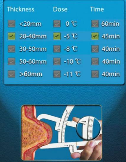 máy giảm béo quang đông Cryolipolysis