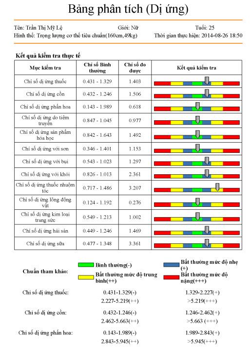 Máy phân tích da và tình trạng dị ứng của cơ thể KG-01