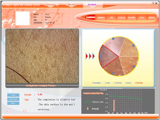 Máy phân tích kiểm tra da bằng phần mềm JF2000 Y Khoa Kim Minh