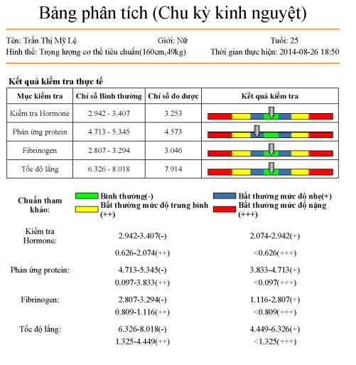 Máy phân tích kiểm tra da tổng quát KG-01