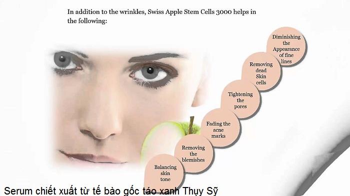 Serum tế bào gốc táo xanh tái tạo protein da biểu bì trẻ hóa tái tạo da nhập khẩu Thụy Sỹ