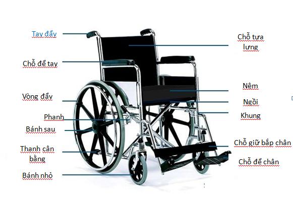 xe lan xe lăn y tế