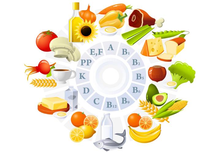 Trẻ em sử dụng bao nhiêu lượng vitamin là đủ