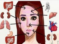 Nhìn sắc mặt đoán bệnh cơ thể