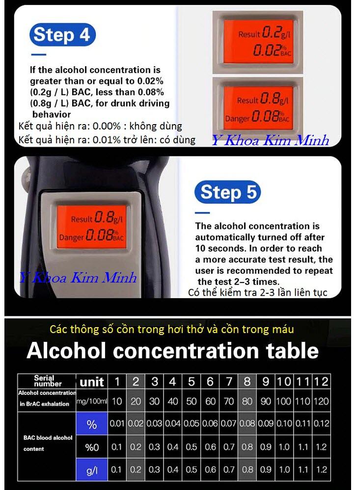 Bước 4, 5 dùng máy kiểm tra cồn hơi thở AD3000 - Y Khoa Kim Minh