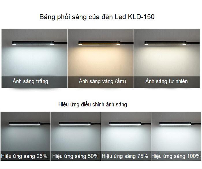 Cách chỉnh nguồn sáng của đèn Led spa KLD-150 - Y Khoa Kim Minh