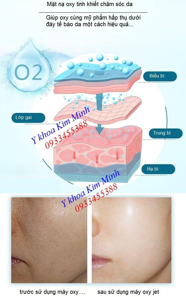Công dụng của mặt nạ oxy jet nuôi dưỡng trẻ hóa da toàn diện của máy oxy jet - Y khoa Kim Minh 0933455388