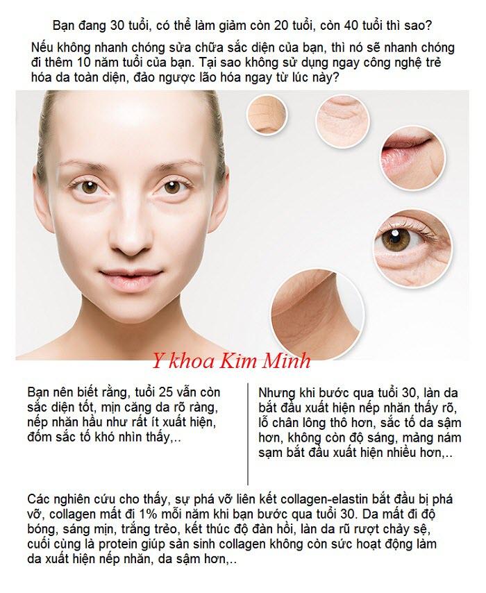 KCT-01 công nghệ hấp trắng và trẻ hóa da toàn thân nhập Đức - Y khoa Kim Minh