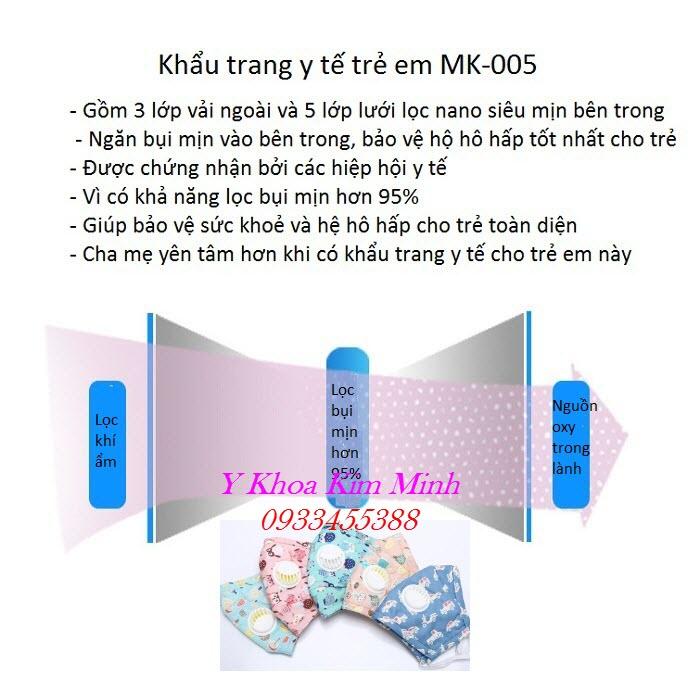 Công nghệ lọc bụi mịn, khí ẩm độc hại ngăn viêm phổi của khẩu trang 5 lớp MK-005 - Y Khoa Kim Minh