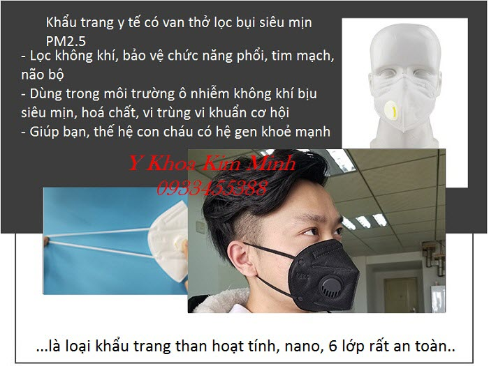 Dia chi cong ty nhap khau ban gia si khau trang y te loc bui sieu min 6 lop PM2.5 - Y Khoa Kim Minh