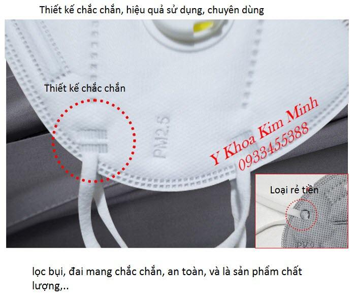 Nhập khẩu, bán giá sỉ khẩu trang y tế 6 lớp lọc bụi siêu mịn PM2.5 - Y khoa Kim Minh