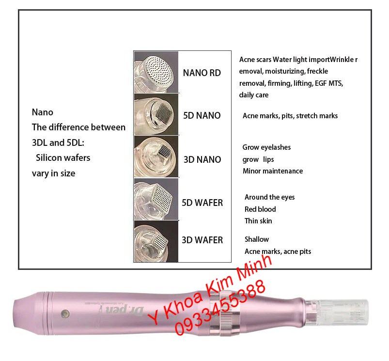 Đầu lăn nano dùng cho máy Dr Pen M7, M5