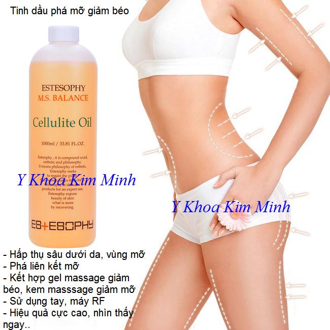Tinh dau pha mo giam beo Han Quoc Estesophy Cellulite Oil 1000ml - Y Khoa Kim Minh