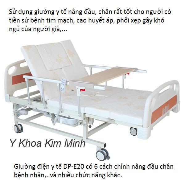 Mua giuong y te dieu khien dien o dau tot nhat tai Tp Ho Chi Minh - Y Khoa Kim Minh