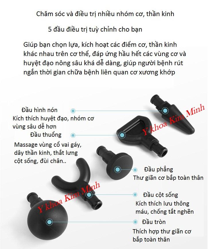 Hướng dẫn cách dùng các đầu massage Booster Gun - Y Khoa Kim Minh