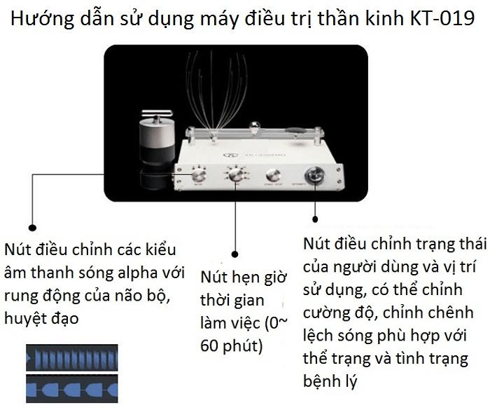 Huong dan cach dung may xung dien song sieu am dieu tri than kinh KT-019 - Y Khoa Kim Minh