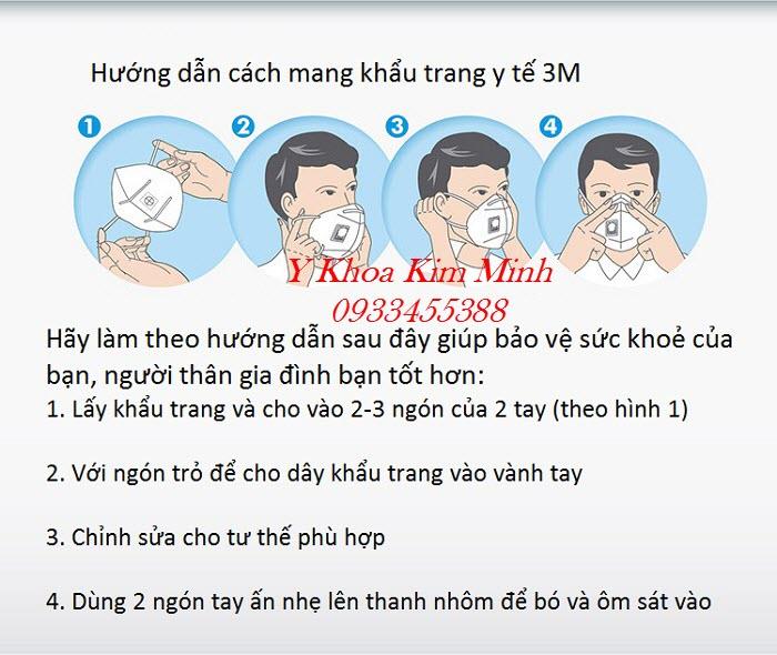 Hướng dẫn cách sử dụng khẩu trang y tế lọc bụi siêu mịn PM2.5 đúng cách - Y Khoa Kim Minh