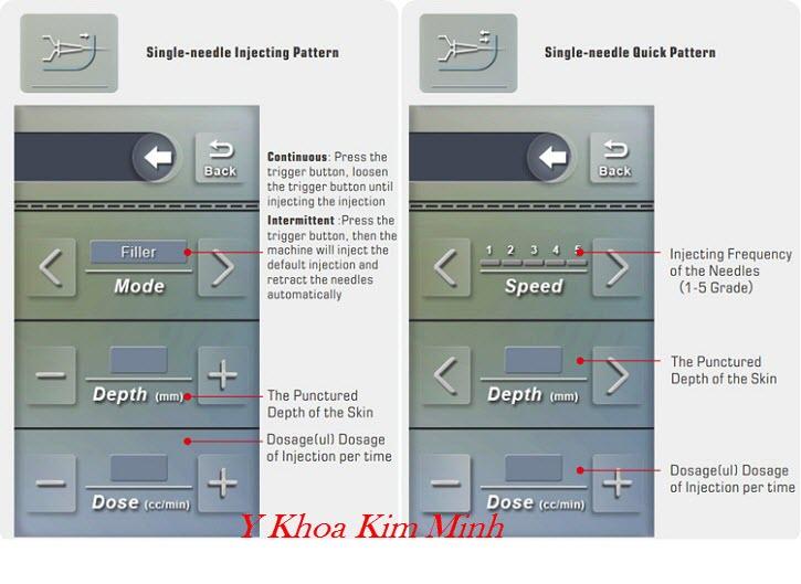 Hướng dẫn cách dùng máy tiêm 5 kim, 9 kim tự động meso injector Korea - Y Khoa Kim Minh