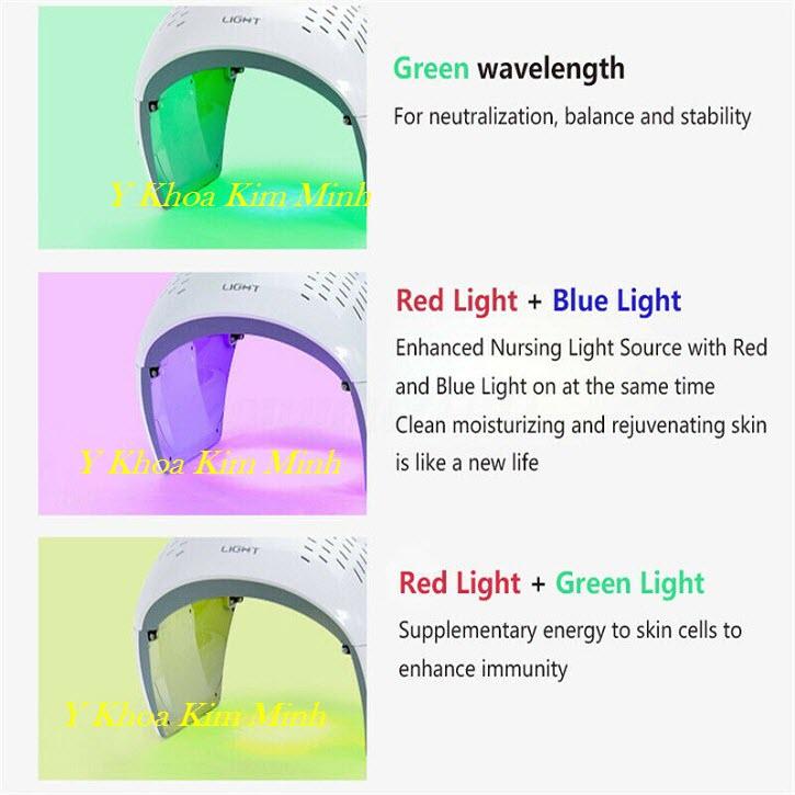 Hướng dẫn cách pha màu và sử dụng đèn ánh sáng sinh học 7 màu chăm sóc da hiệu quả - Y Khoa Kim Minh
