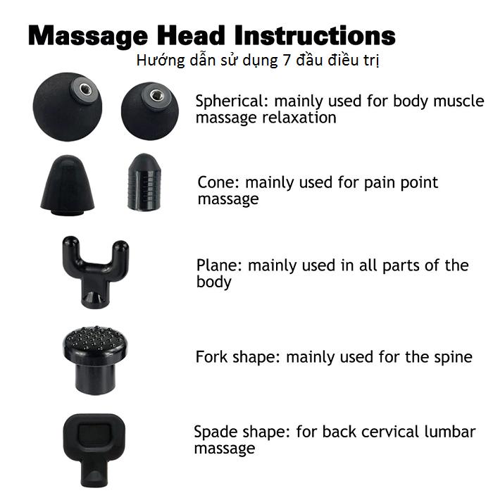 Hướng dẫn sử dụng máy massage Suboton 7 đầu - Y khoa Kim Minh
