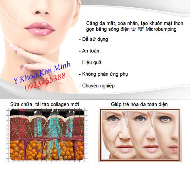 Công nghệ kéo căng da mặt an toàn nhất hiện nay tại Tp Hồ Chí Minh - Y Khoa Kim Minh