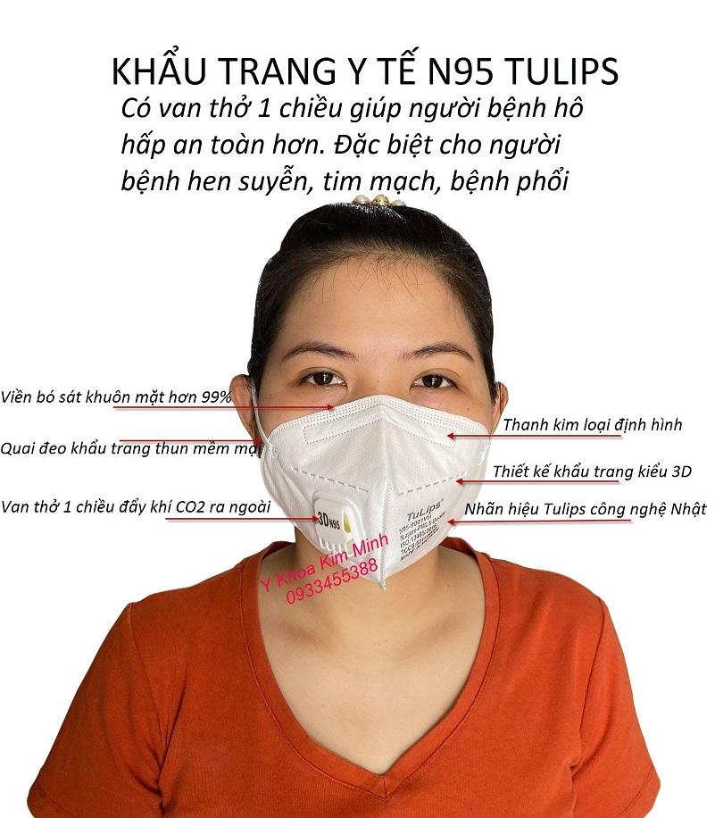Khẩu trang Tulips 3DN95 có van thở bán tại Tp.HCM - Y khoa Kim Minh phân phối bán giá sỉ