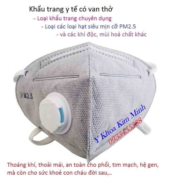 Khẩu trang y tế có van thở than hoạt tính lọc khói bụi, hạt siêu mịn PM2.5 - Y Khoa Kim Minh