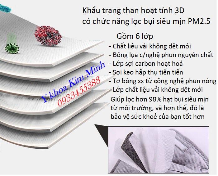 Tính năng kỹ thuật của khẩu trang y tế than hoạt tính 6 lớp chuyên lọc bụi siêu mịn PM2.5 - Y khoa Kim Minh