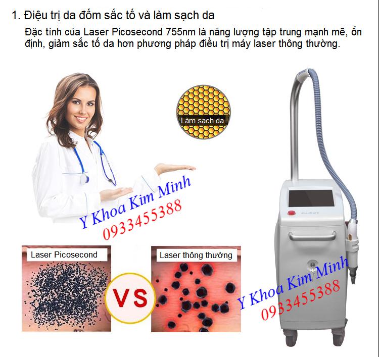 Tinh nang 1 - Máy laser trẻ hoa da picosecond 755nm - Y khoa Kim Minh 0933455388