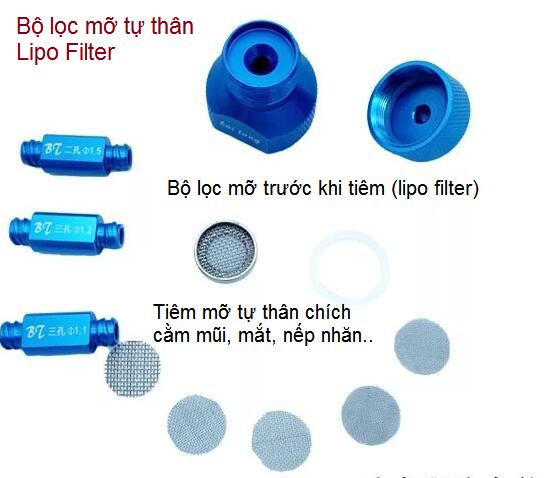 Bộ lọc mỡ tự thân Lipo Filter dùng đảo lọc mỡ với bơm kim Cannula - Y khoa Kim Minh 0933455388