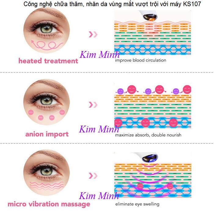 Thiết bị thẩm mỹ chuyên chữa thâm và nhăn da vùng mắt vượt trội KS107 - Y Khoa Kim Minh