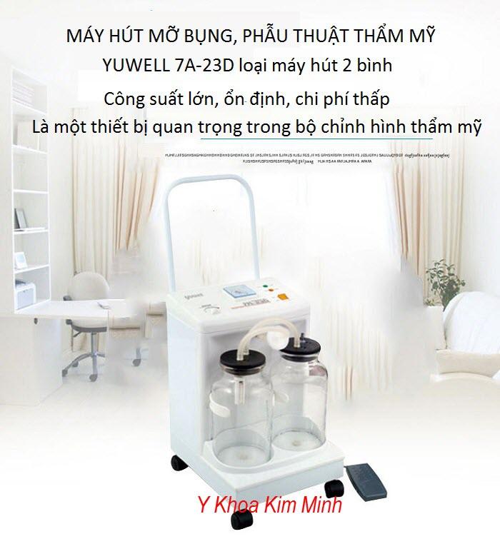 Noi ban may hut mo, bo kim hut lay mo bung chuyen nghiep o dau? - Y Khoa Kim Minh