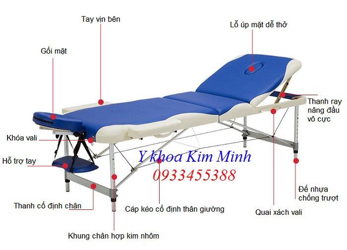 Sơ đồ hướng dẫn sử dụng giường vali nâng đầu chân nhôm 3 khúc GX-03N - Y khoa Kim Minh