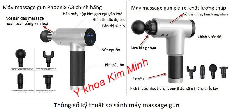 So sánh phân biêt súng massage cầm tay chính hãng và hàng kém chất lượng - Y khoa Kim Minh
