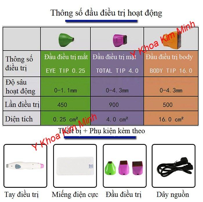 Thông số kỹ thuật điều trị của máy vi điểm ma trận RF FLX 3D A-332 - Y Khoa Kim Minh