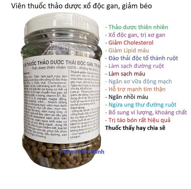 Thuốc thảo dược xổ động gan đông y gia truyền Kim Minh
