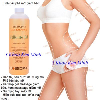 Tinh dầu phá mỡ giảm béo body Hàn Quốc Esteophy Ms Balance Cellulite Oil Han Quoc - Y khoa Kim Minh