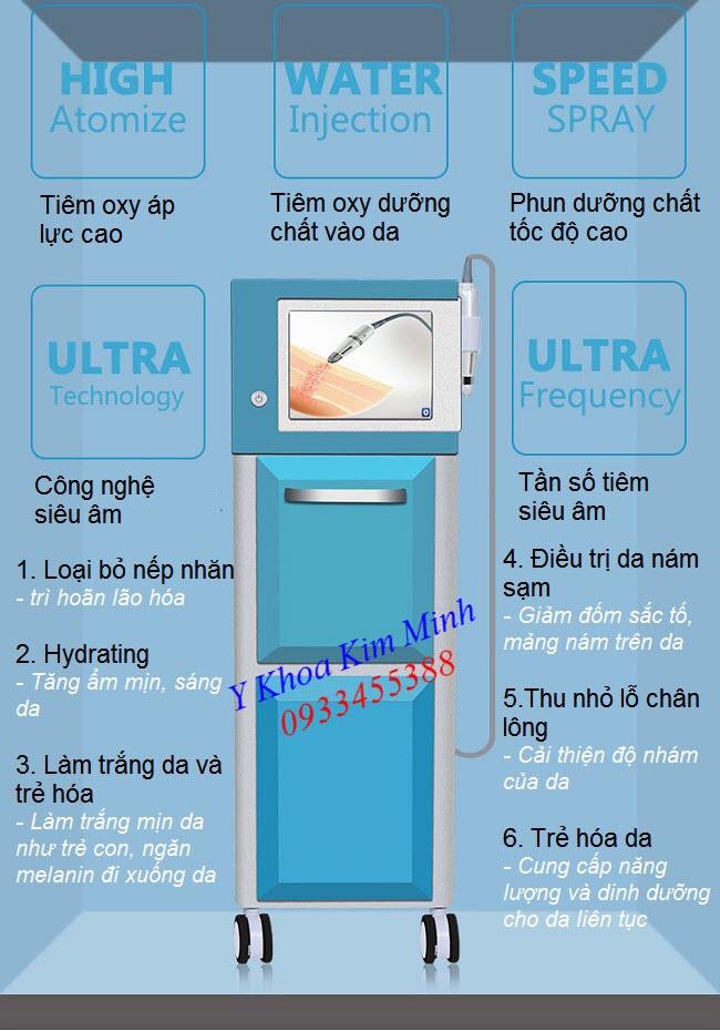 Tính năng, công dụng của máy tiêm oxy cao cấp Hàn Quốc - Y khoa Kim Minh