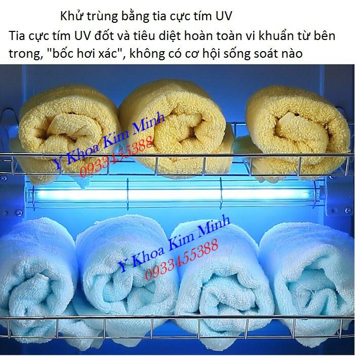 Tính năng tiêu diệt vi trùng virus nấm bằng tia cực tím UV của tủ hấp khăn - Y Khoa Kim Minh