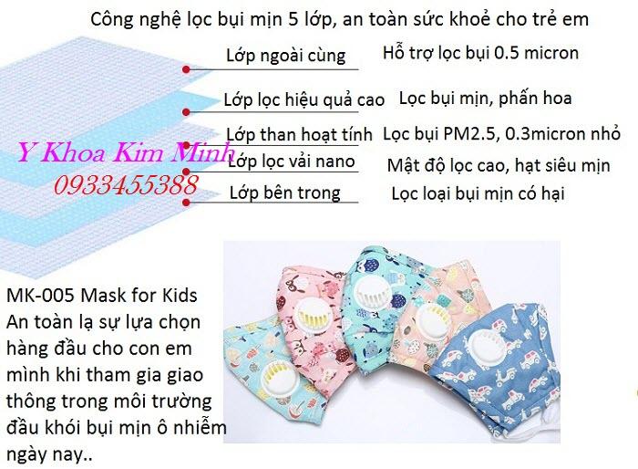 Tính năng lọc 5 lớp nano của khẩu trang trẻ em MK-005 bán tại Y Khoa Kim Minh